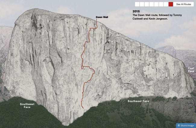 El Capitan Scaling the Wall
