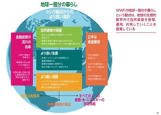 WWF LPRsm 2012j 04