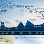 Yukon-Quest-Trail-Map_Trail-Elevations.jpg
