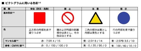 自然公園公共標識の標準表示例 02